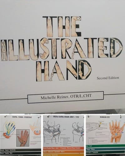 The Illustrated Hand, 3rd  Edition – No CE